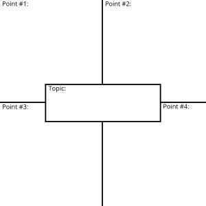4 Square Writing Outline Template